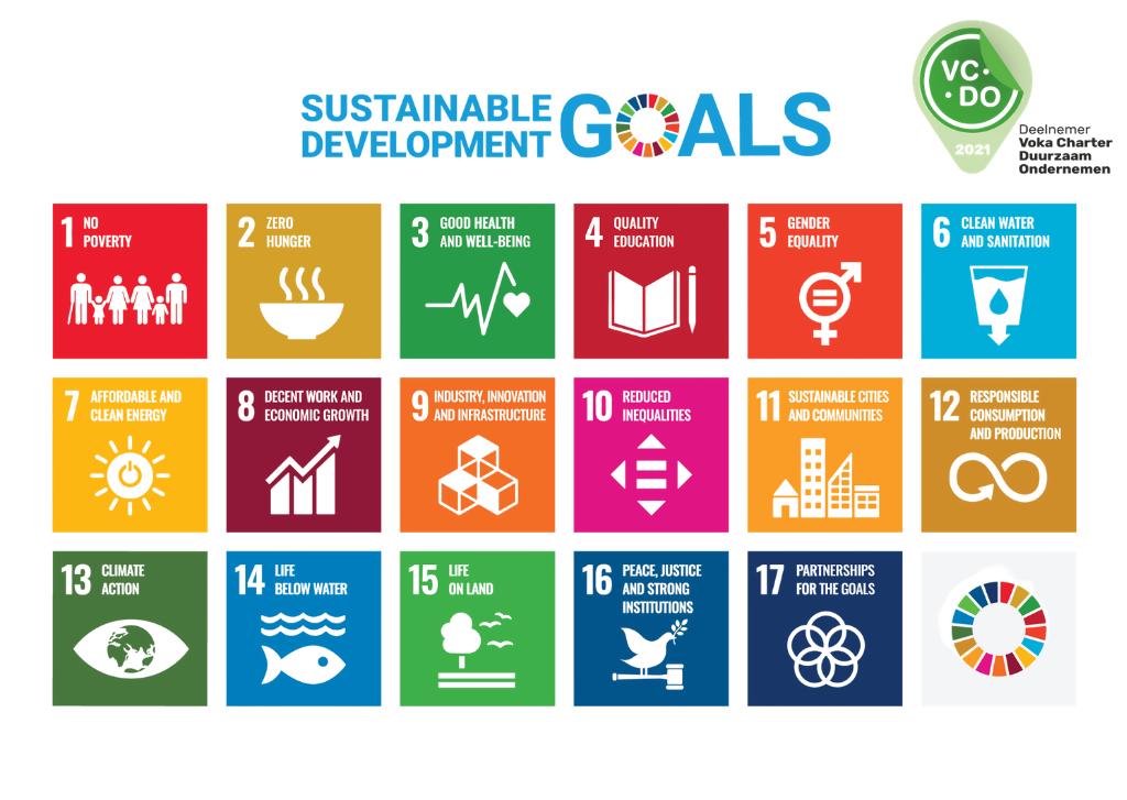 IGEMO SDG's Voka Charter Duurzaam Ondernemen